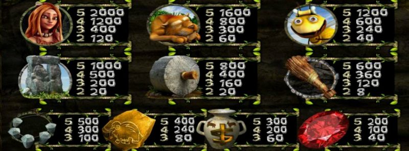 2 million bc slot symboler