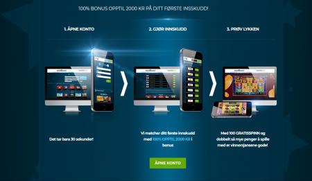 bonus og tilbud hos norskeautomater nettcasino