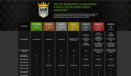 vip program hos cashiopeia casino