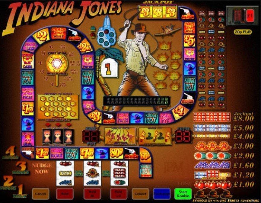 Indiana Jones Norske Spilleautomater