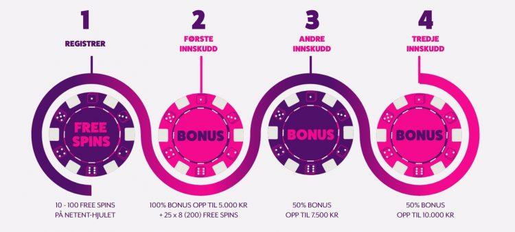 frank and fred casino bonus
