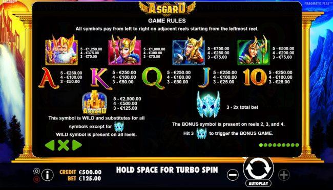 Innsatsmuligheter og symboler i Asgard spilleautomat