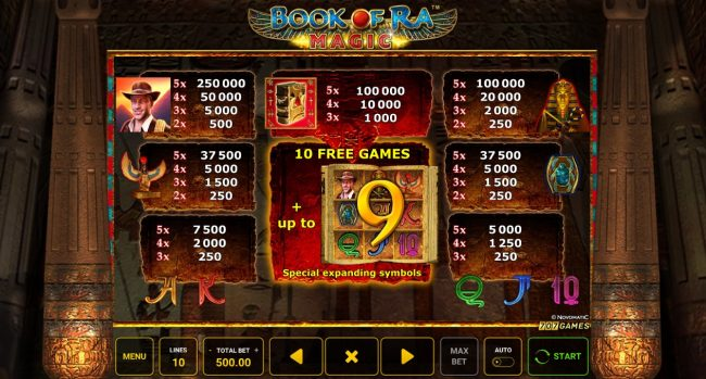 Book of Ra Magic 2