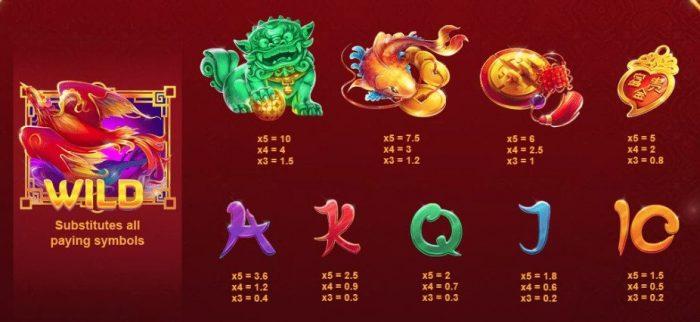 Symboler og gevisnter i Fortune Charm