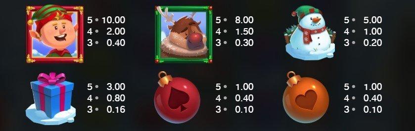 Symboler i Fat Santa spilleautomat fra Push Gaming