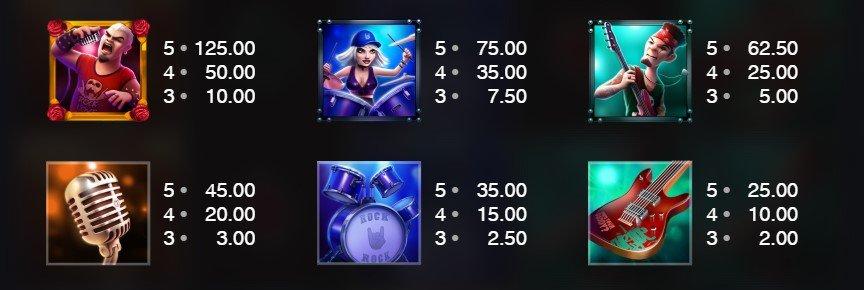 Symboler i TUrn it up spilleautomat