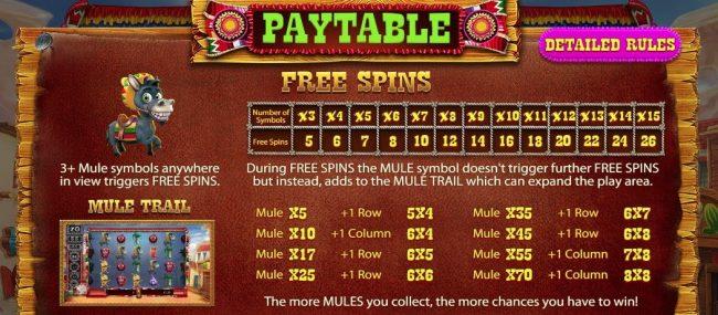 Symboler og utbetaling på chillipop spilleautomat fra betsoft
