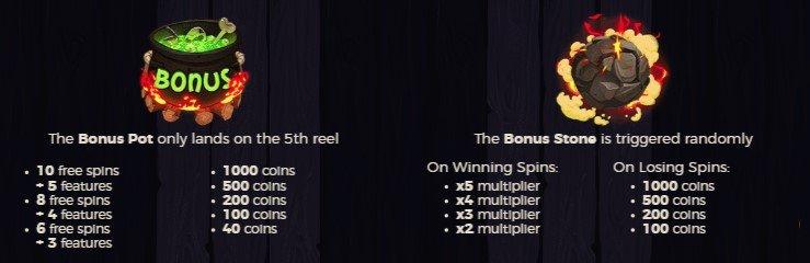 Bonusspill i Troll Bridge