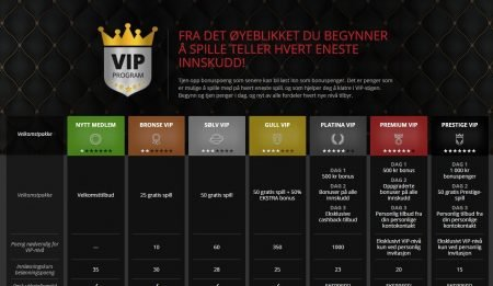 Jaak Casino VIP Program