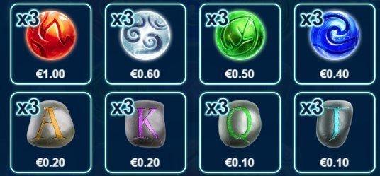 symboler i elemental fra leander games
