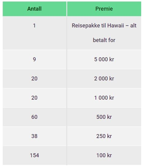 vinn tur til hawaii hos guts casino