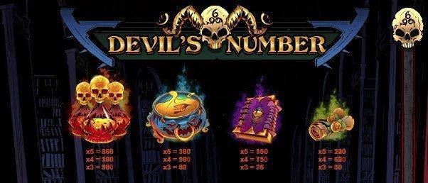 symboler i devils number