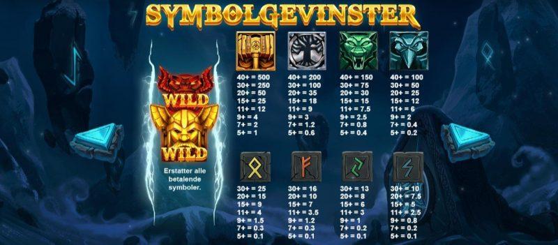 symboler og gevinster i thors lightning spilleautomat fra red tiger