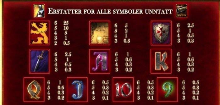symboler i valletta megaways spilleautomat