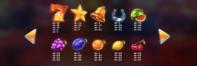 symboler i mystery reels megaways