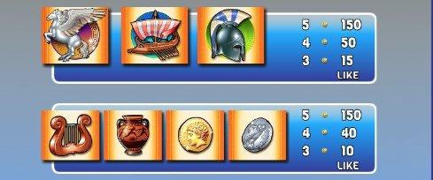 symbolene i zeus 2 spilleautomat
