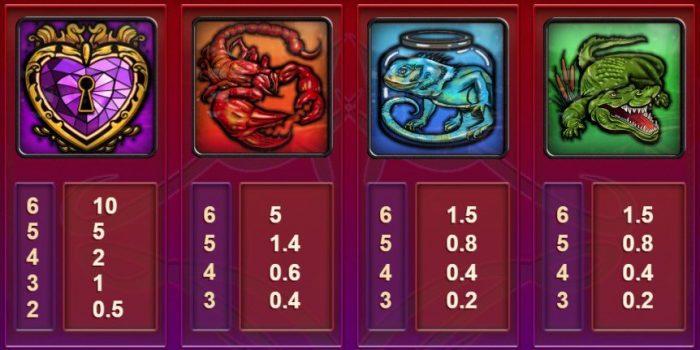 symboler i lil devil