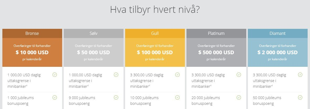 vip program hos neteller