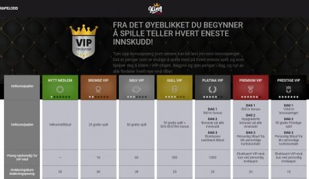 vip program hos king casino