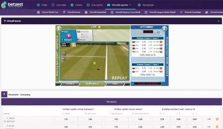 virtuell sport hos betzest casino
