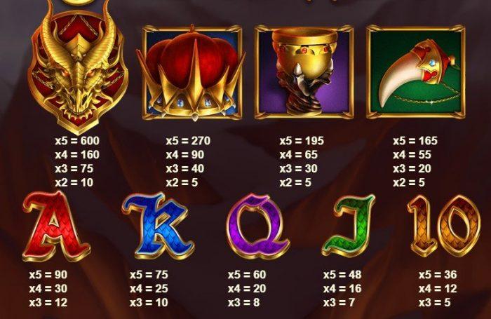 reel keeper red tiger spilleautomat 3